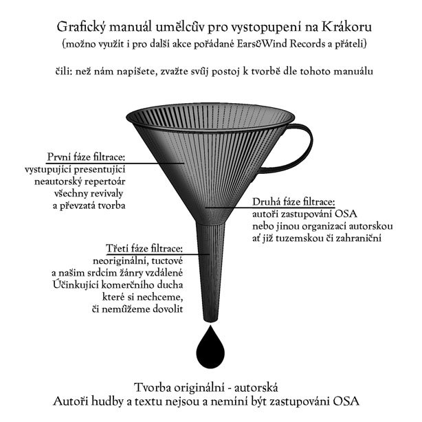 Grafický manuál